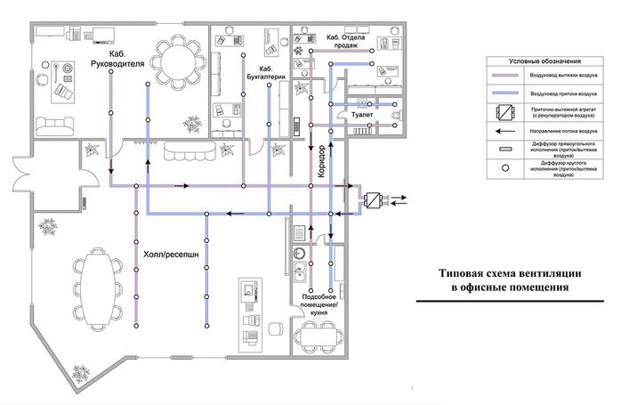 электрическая система в кафе ДЕТАЛИ ГАЗ Продажа
